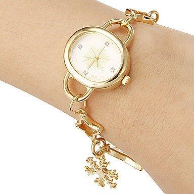 Fenkoo Frauen Einfache runden Zifferblatt Legierung Band Quarz Analog Armband Uhr