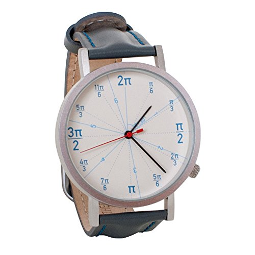 Radians Watch Measure time with a Standard Mathematical Angle